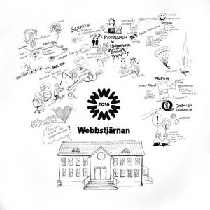 Programmering i skolan cc by Linda Svanberg för Webbstjärnan