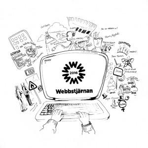 Programmeringsinitiativ cc by Linda Svanberg för Webbstjärnan